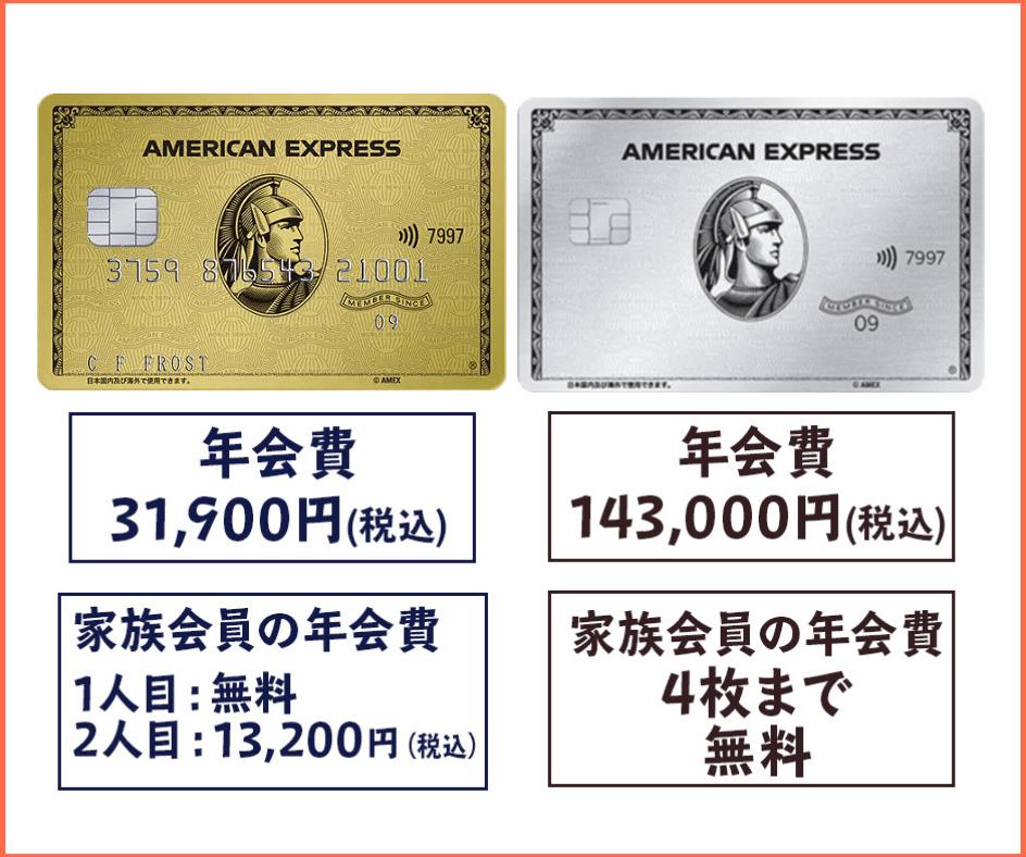 アメックス・ゴールドとアメックス・プラチナの年会費の違い