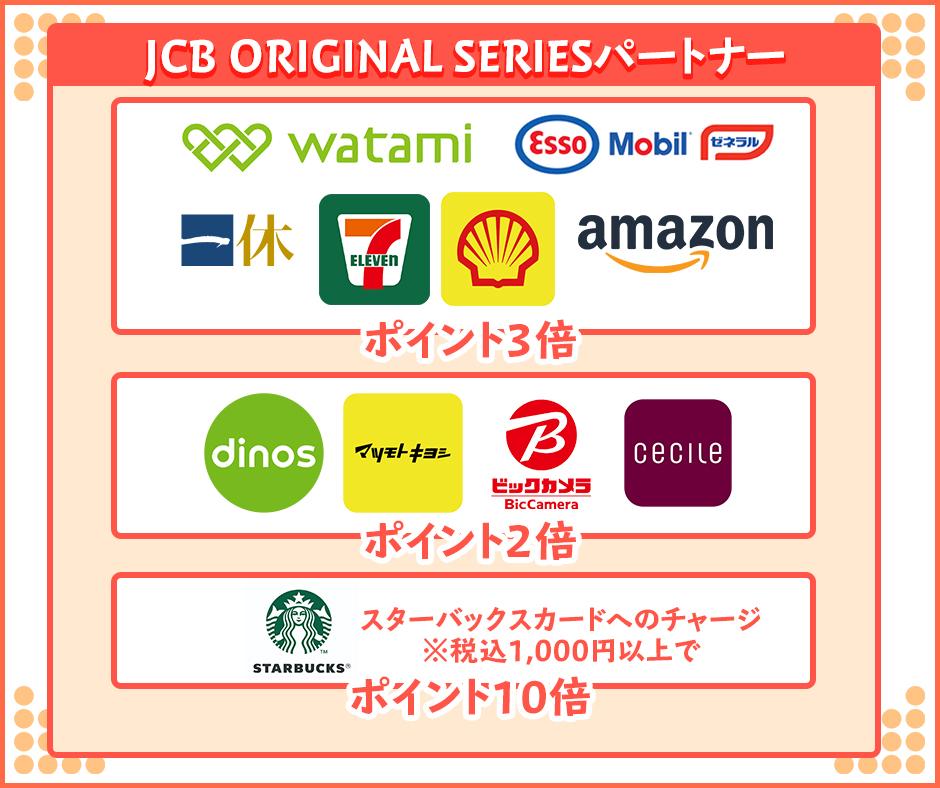 カード利用でOki Dokiポイント獲得倍率が上がる!