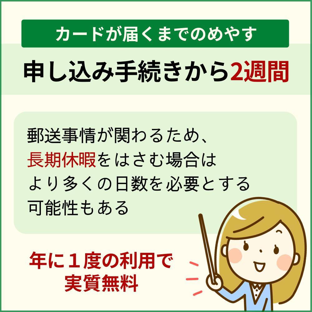三井住友カードのETCカードが届くまでの日数