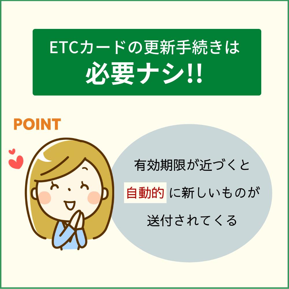 三井住友カードのETCカードの更新・有効期限