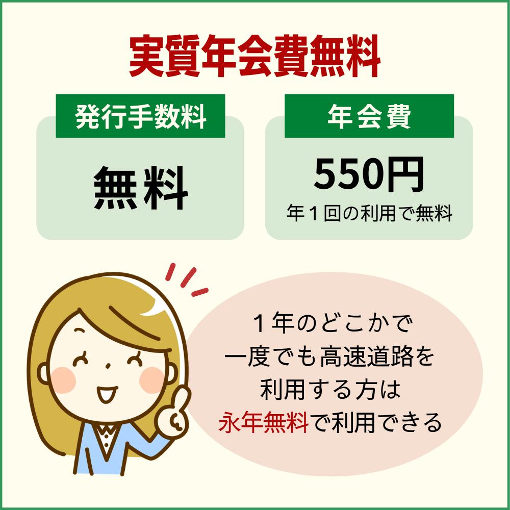 三井住友カードのETCカードは発行手数料も年会費も実質無料!
