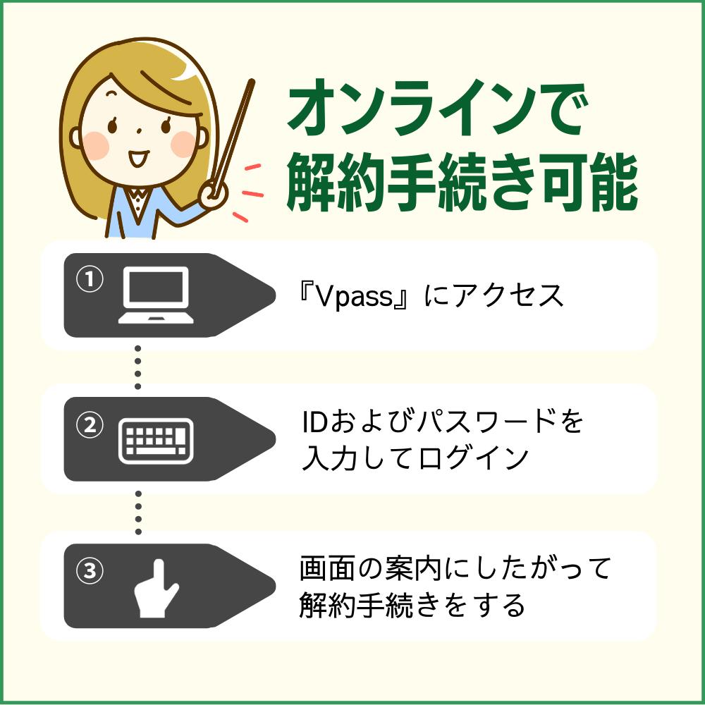 三井住友カードのETCカードを解約する方法