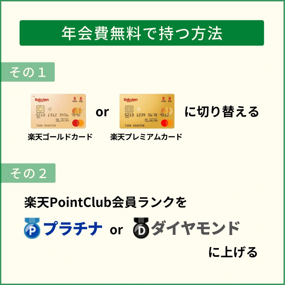 楽天カードのETCカードを年会費無料で持つ方法