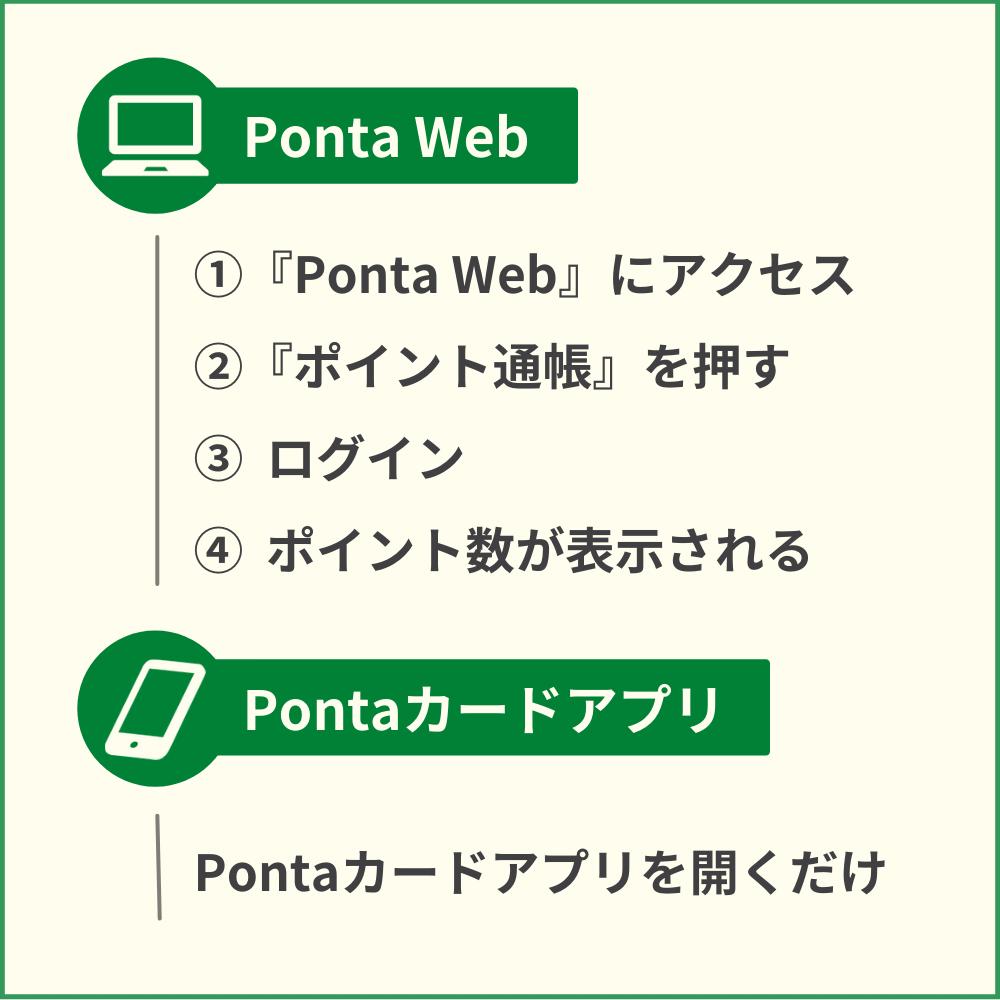 貯めたPontaポイントの残高の確認方法