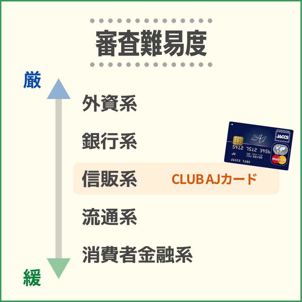 CLUB AJカードの審査難易度や審査時間