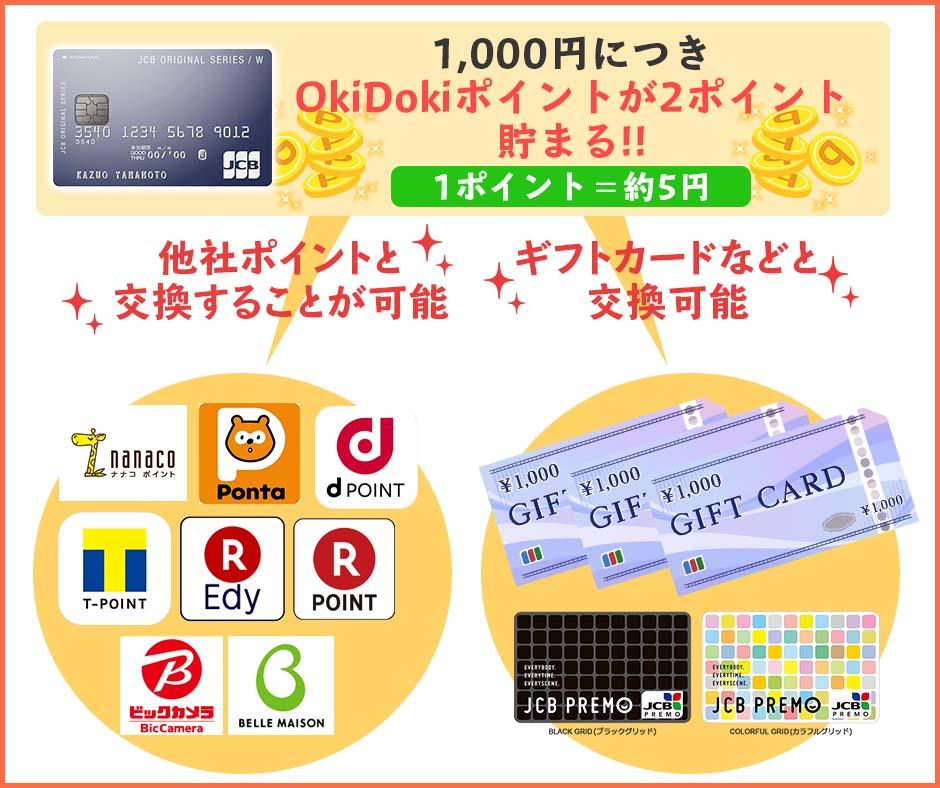 JCBカード W を利用するとOki Dokiポイントが貯まる