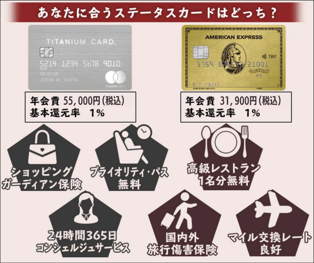 【ラグジュアリーカード チタンとアメックス・ゴールドを完全比較】特典内容や選び方を解説!