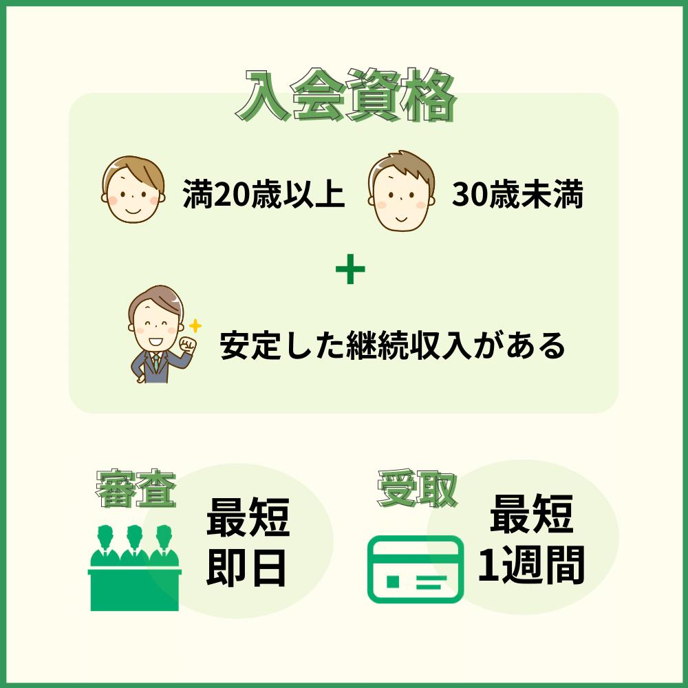 三井住友カード プライムゴールドの入会資格と審査