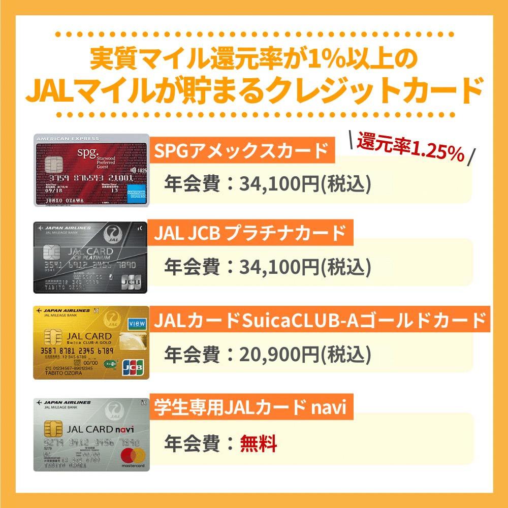 還元率順に見るJALマイルが貯まるクレジットカード