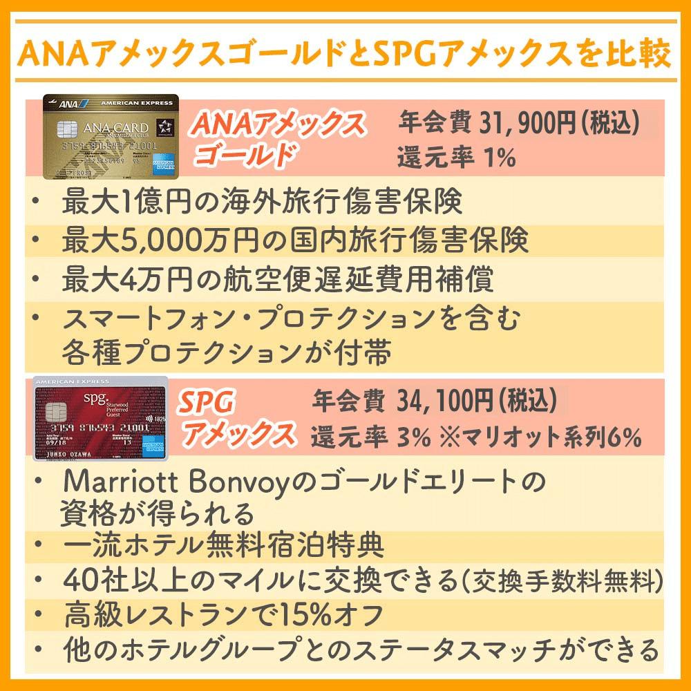 ANAアメックスゴールドとSPGアメックスを比較|特典の違いとは?