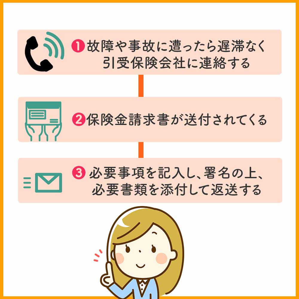 アメックス・プラチナのホームウェア・プロテクションを申請方法・使い方