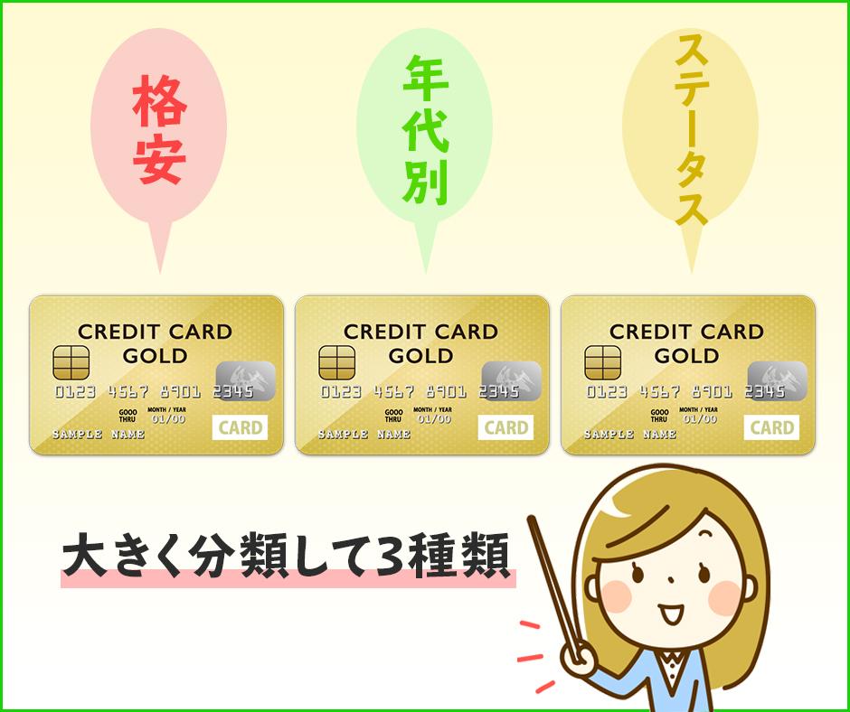 ゴールドカードは大きく分類して3種類ある