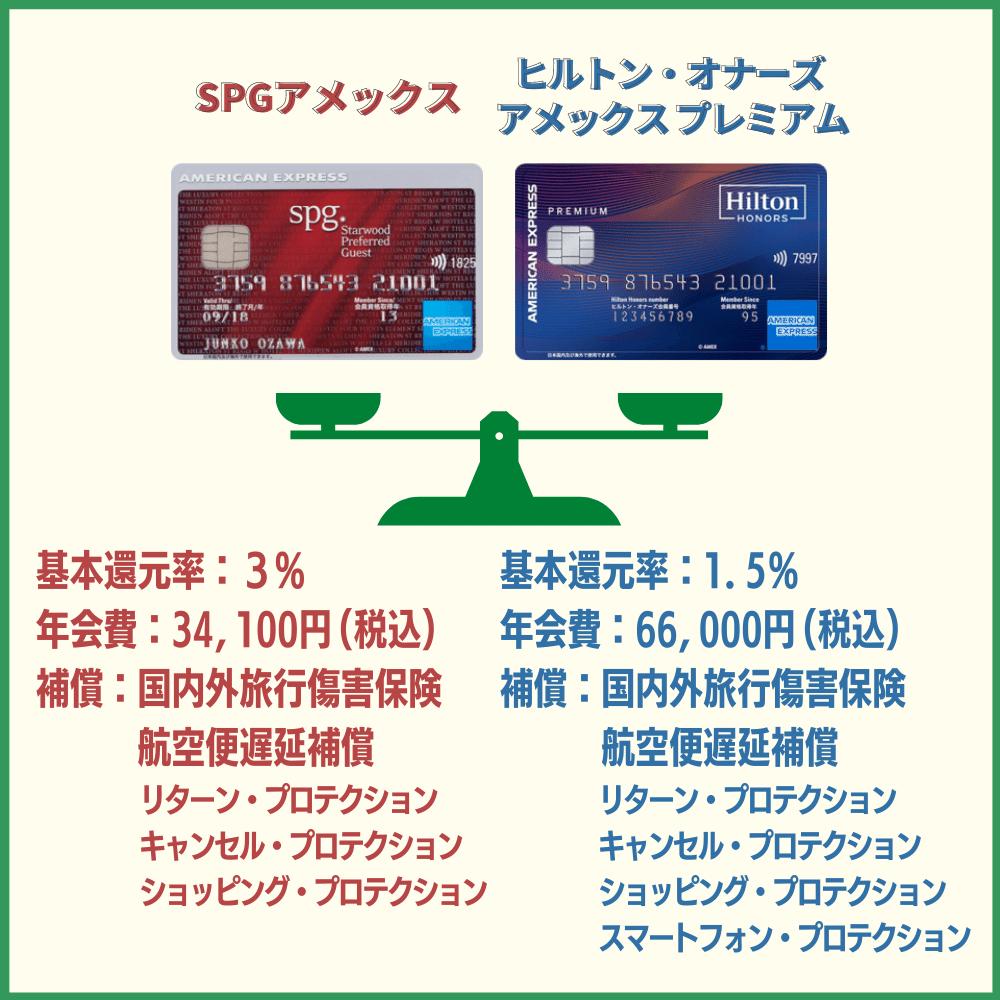 上級カードのヒルトン・オナーズ プレミアム・アメックスとSPGアメックスを比較|特典や還元率などの違いとは?
