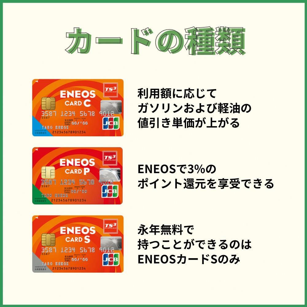 ENEOSカードのC・P・Sの違いを比較