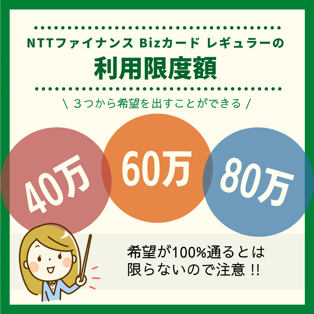 NTTファイナンス Bizカード レギュラーの利用限度額