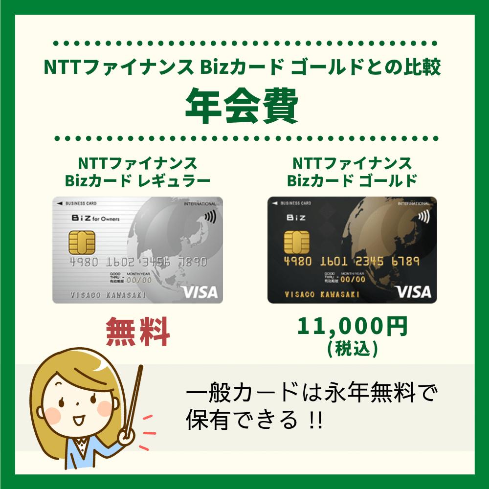 NTTファイナンス Bizカード レギュラーとNTTファイナンス Bizカード ゴールドの年会費