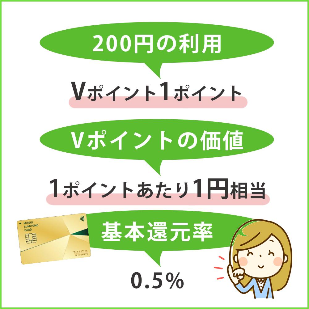 三井住友カード ゴールドナンバーレス(NL)で貯まるのはVポイント