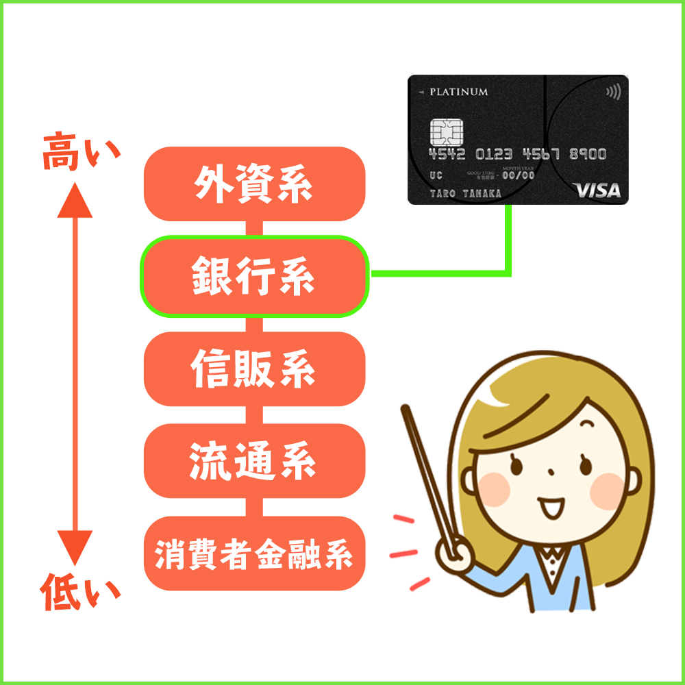 UCプラチナカードの発行_審査会社はUCカード株式会社