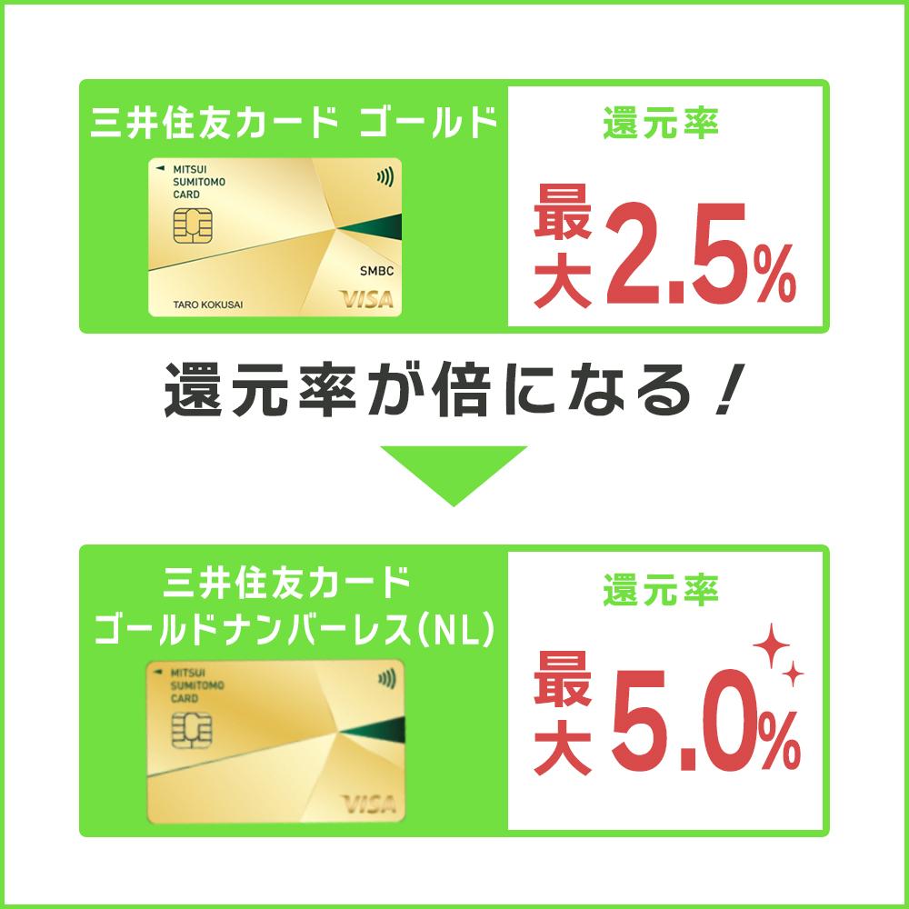 三井住友カード ゴールドナンバーレス(NL)と三井住友カード ゴールドの基本還元率