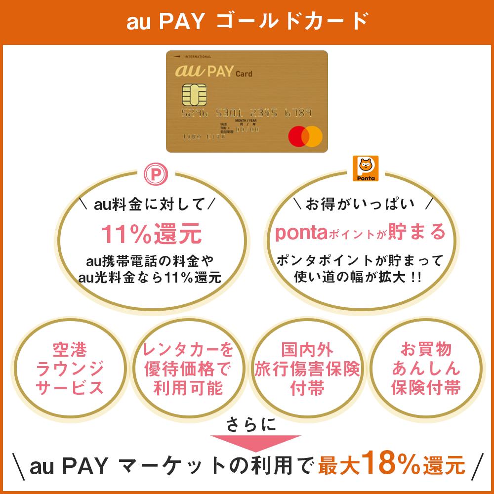 【au PAY ゴールドカードの特典と口コミ】auユーザーは最大11%還元を見逃すな!