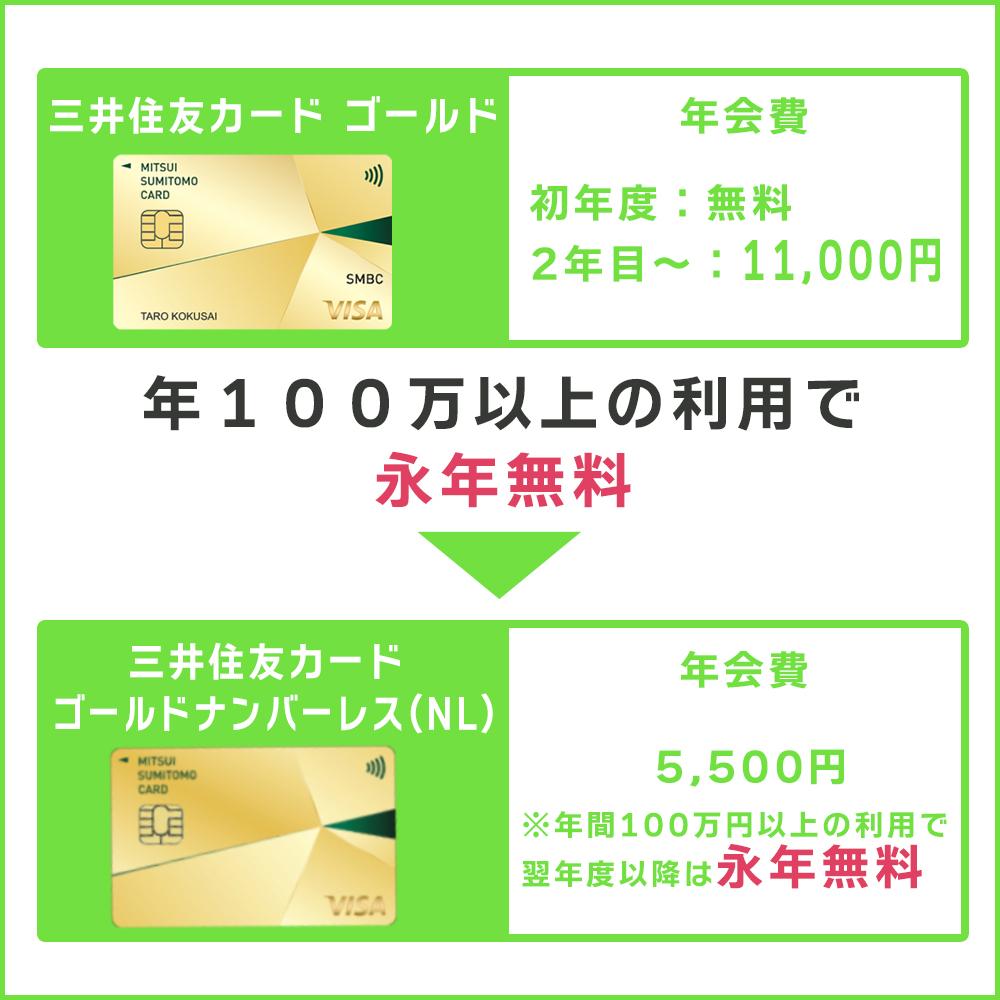 三井住友カード ゴールドナンバーレス(NL)と三井住友カード ゴールドの年会費