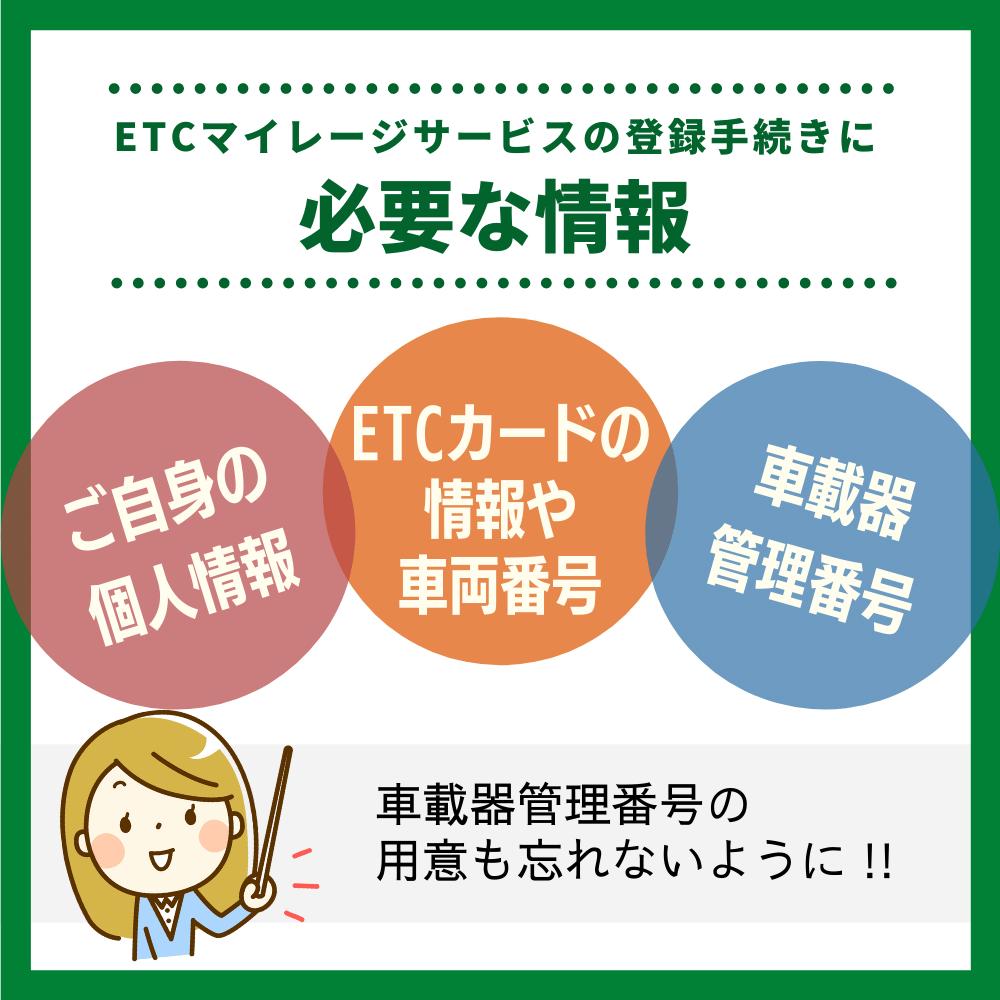 ETCマイレージサービスの登録に必要な情報
